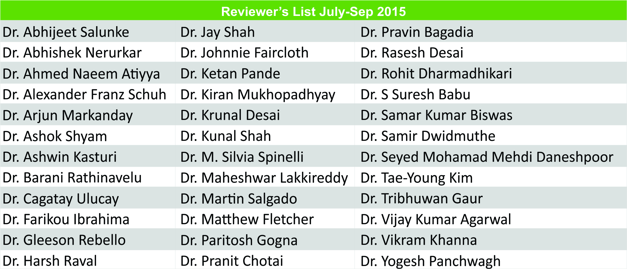 Reviewer's List Name