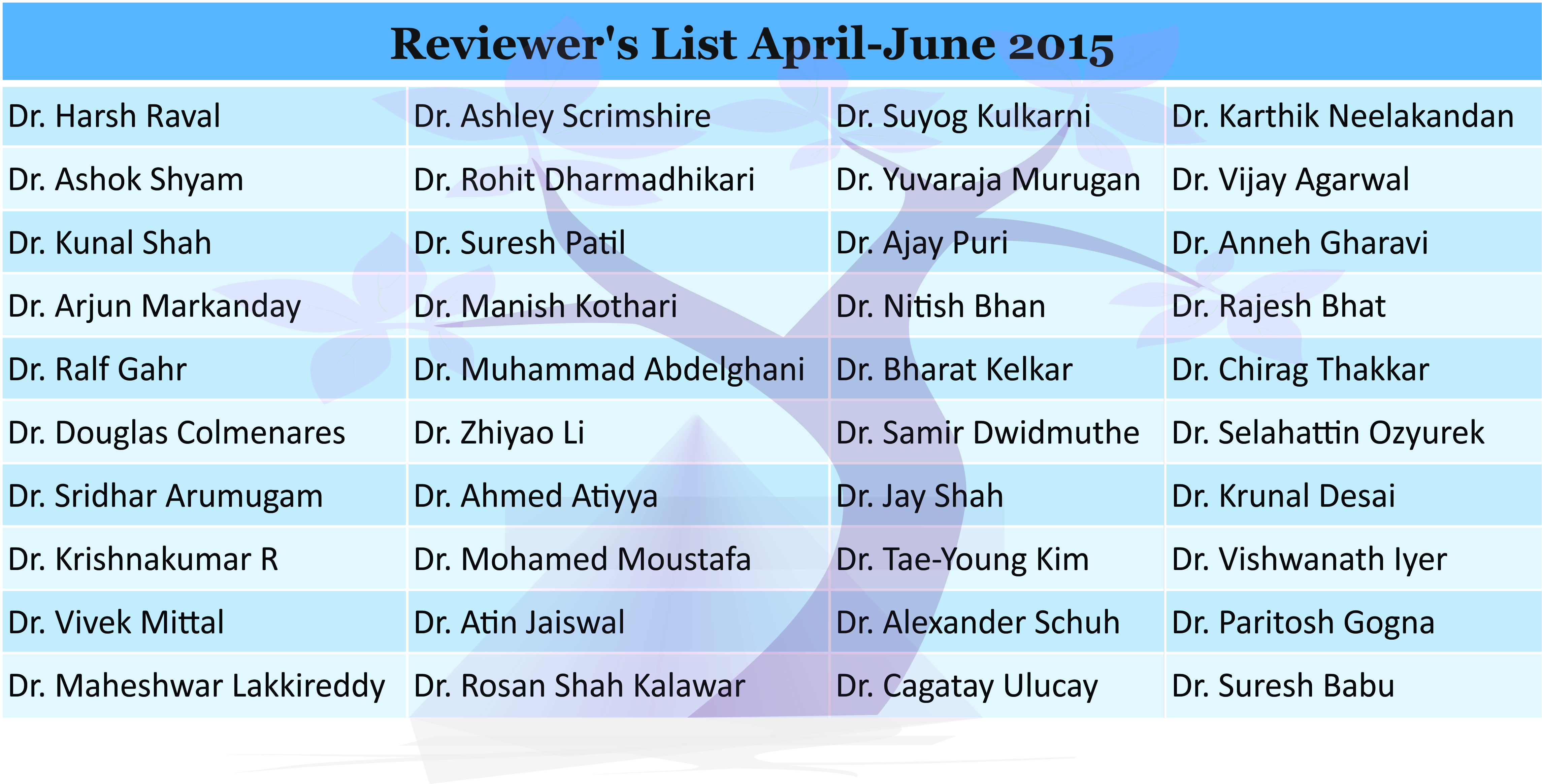 Reviewer's Name